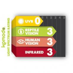 Komodo Halogen Spot Bulb 50w-2