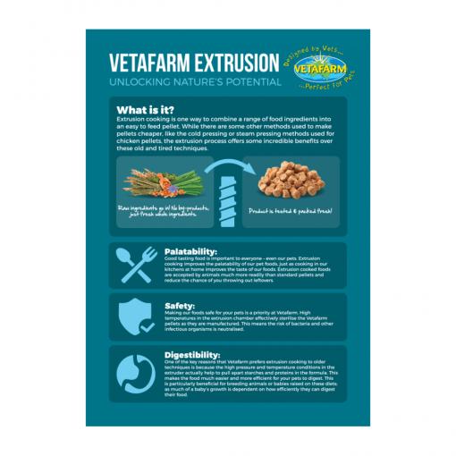 Vetafarm Extrusion